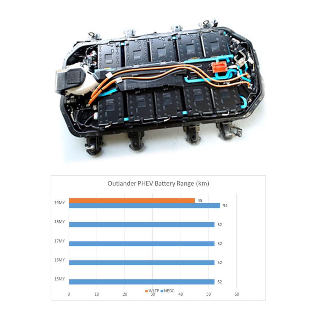 PHEV battery